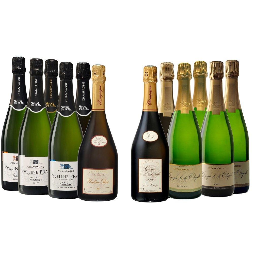 Quelle champagne acheter